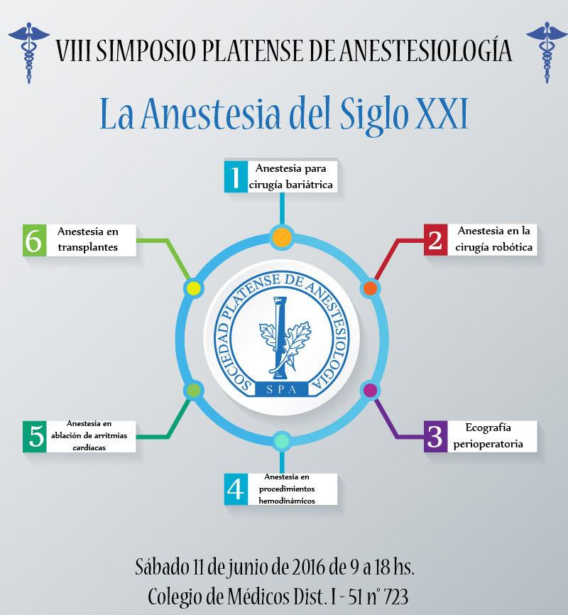 Encuesta de opinión: VIII Simposio Platense de Anestesiología